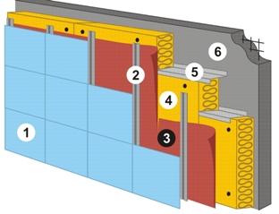 Монтаж на вентилируемый фасад