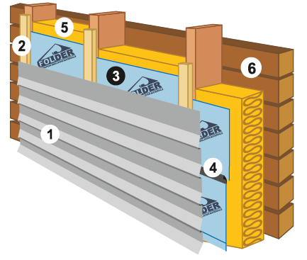 Схема монтажа на стену из бруса