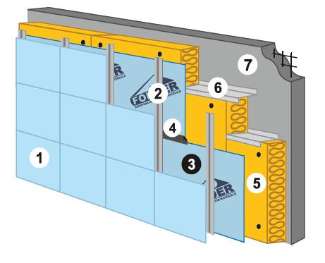 Схема монтажа на вентилируемый фасад